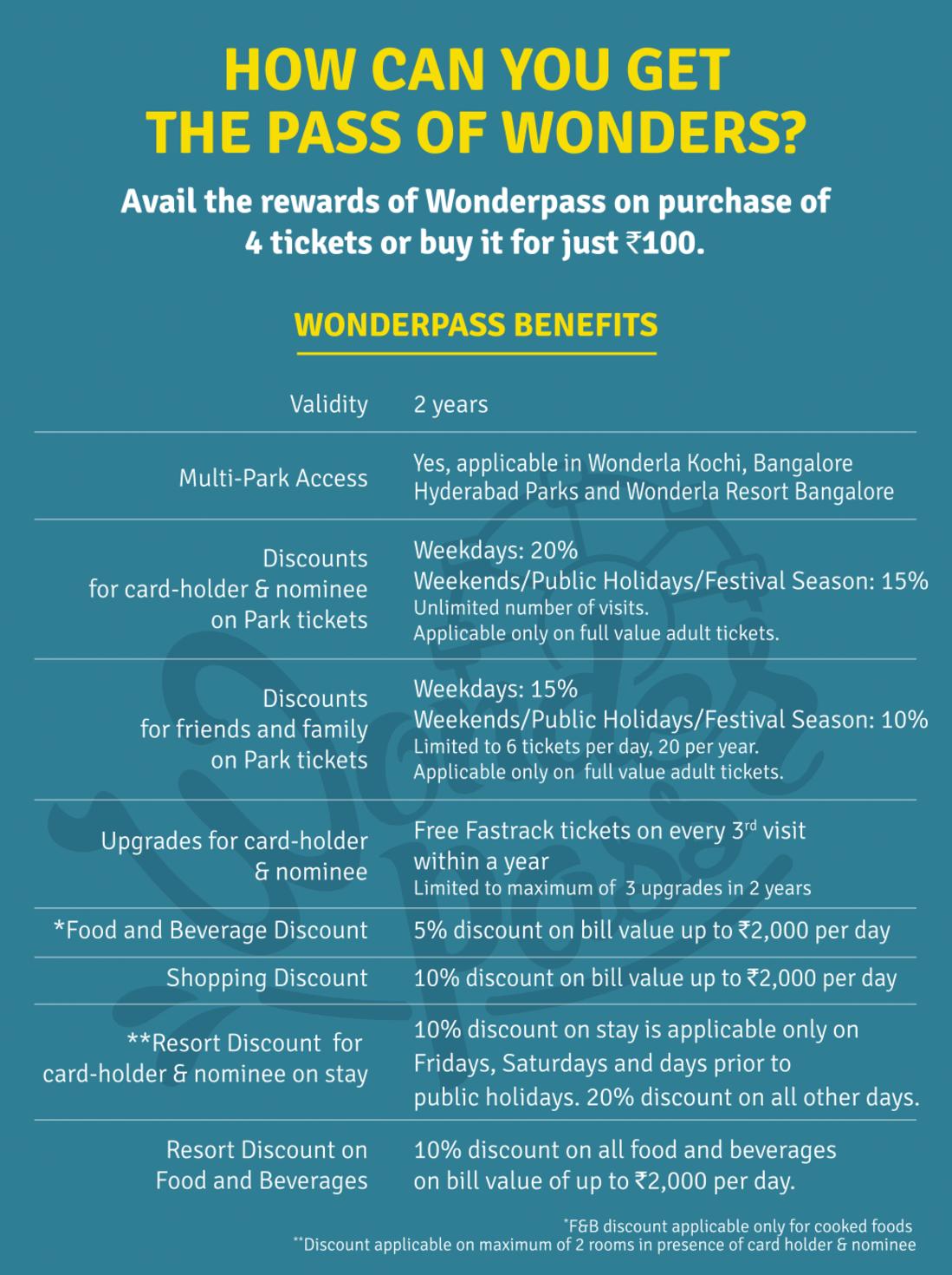 Wonderla Wonderpass Leaflet A5-2