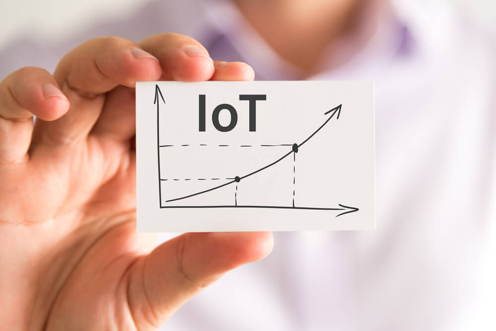 IoT adoption for businesses