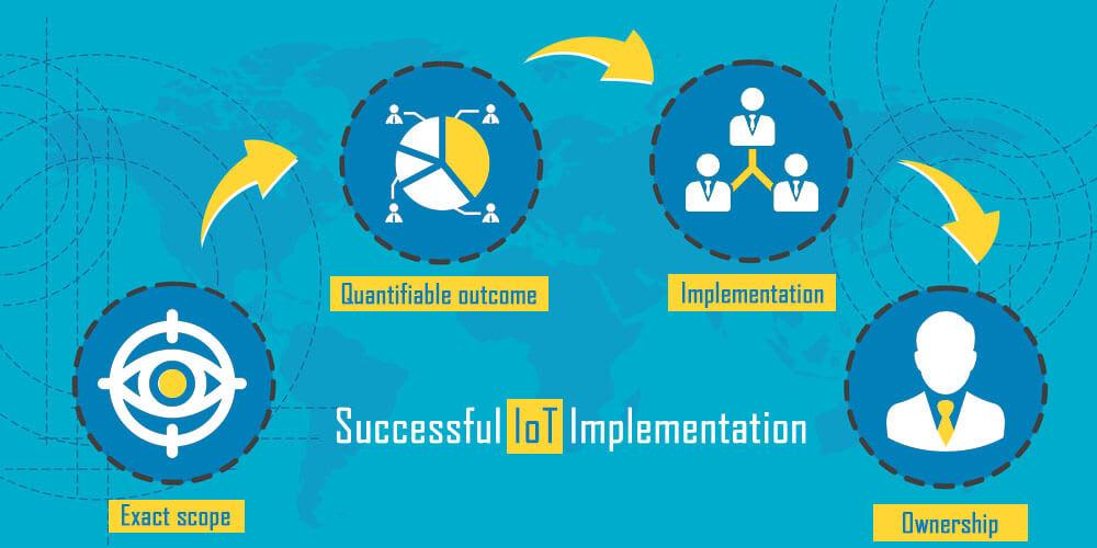 Split strategies for success in IOT