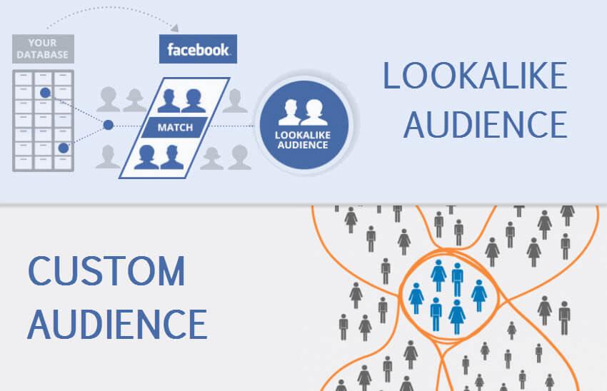Facebook Custom - Lookalike Audience