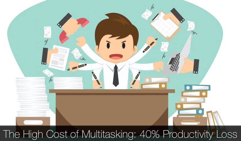 Productivity loss by Multitasking