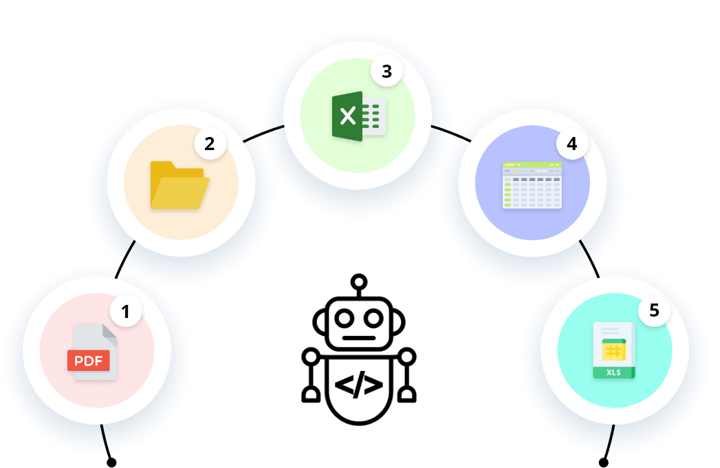 RPA-robot