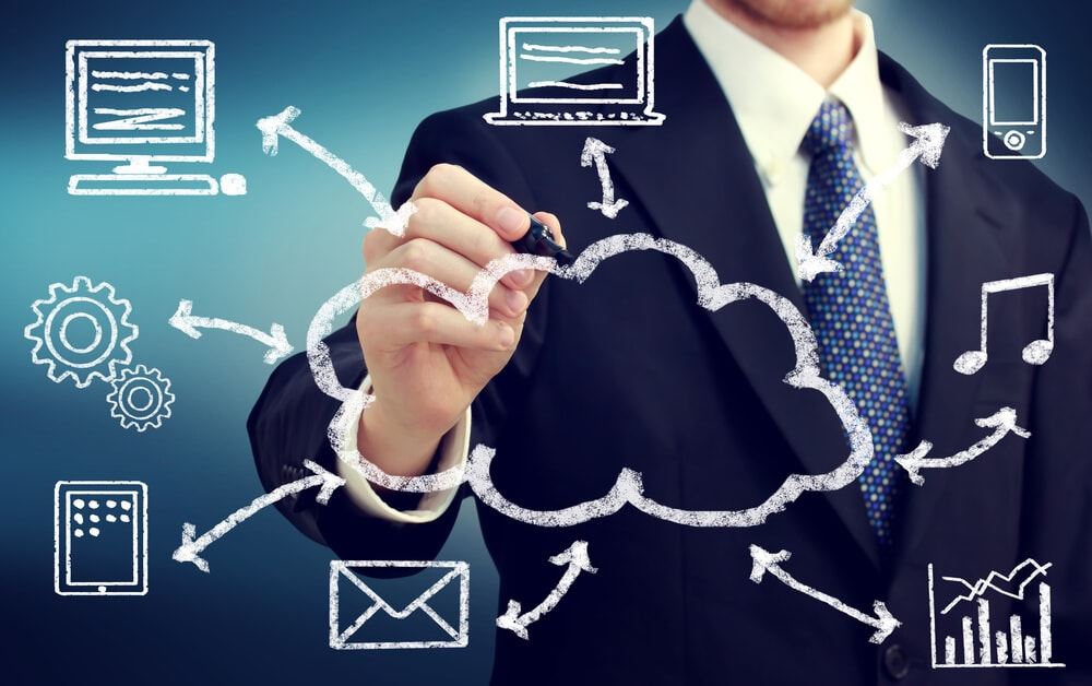 Creating cloud computing strategy