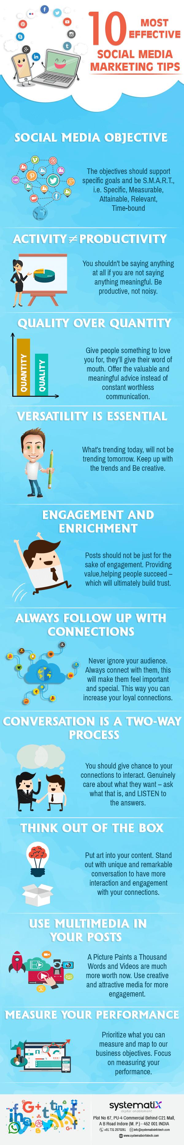 Effective Social Media Marketing Tips