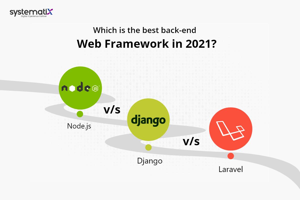 Node.js Versus Laravel Versus Django: The best back-end web framework in 2021?