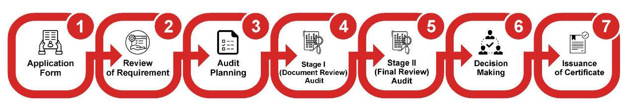 ISO_13485_Certification_in_Kuwait