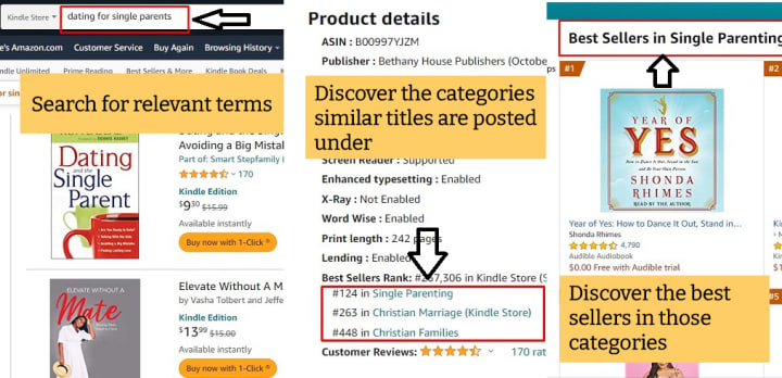 Browse Amazon's book categories wisely to get a better understanding of where to position your work.