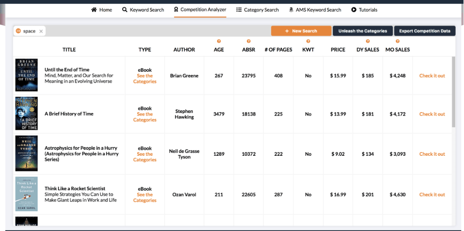 Publisher Rocket can help you find what keywords relate to best selling titles