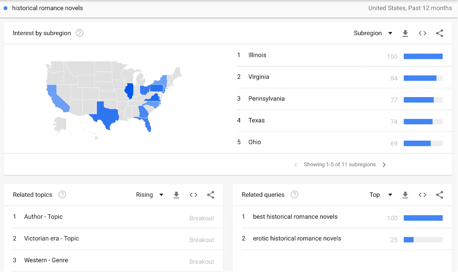 Google trends also shows you the interest of a keyword by geographical areas.