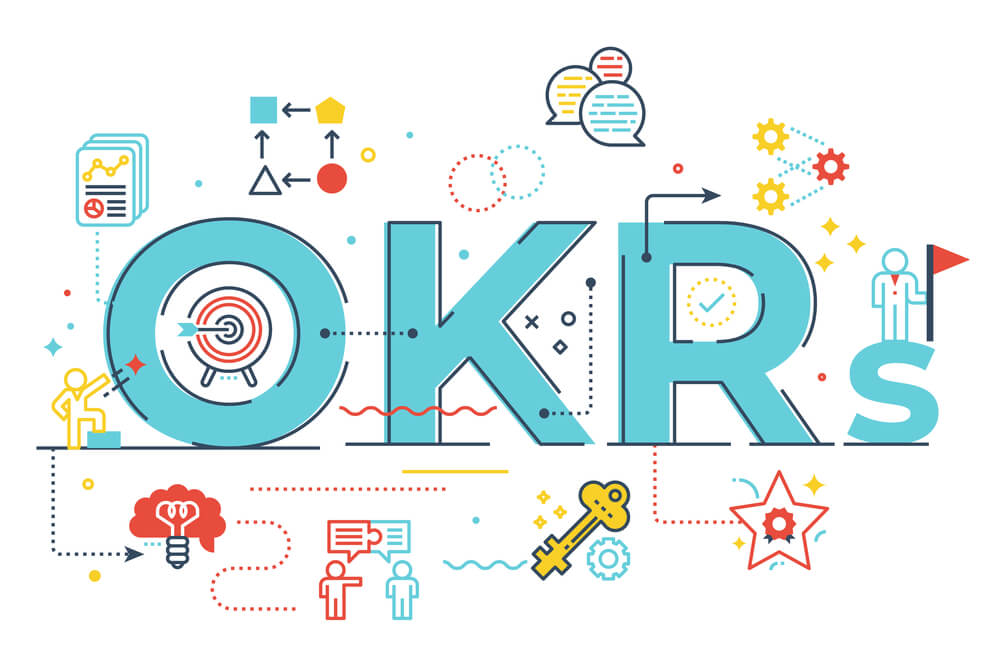 OKR is a simple process of defining objectives and key results