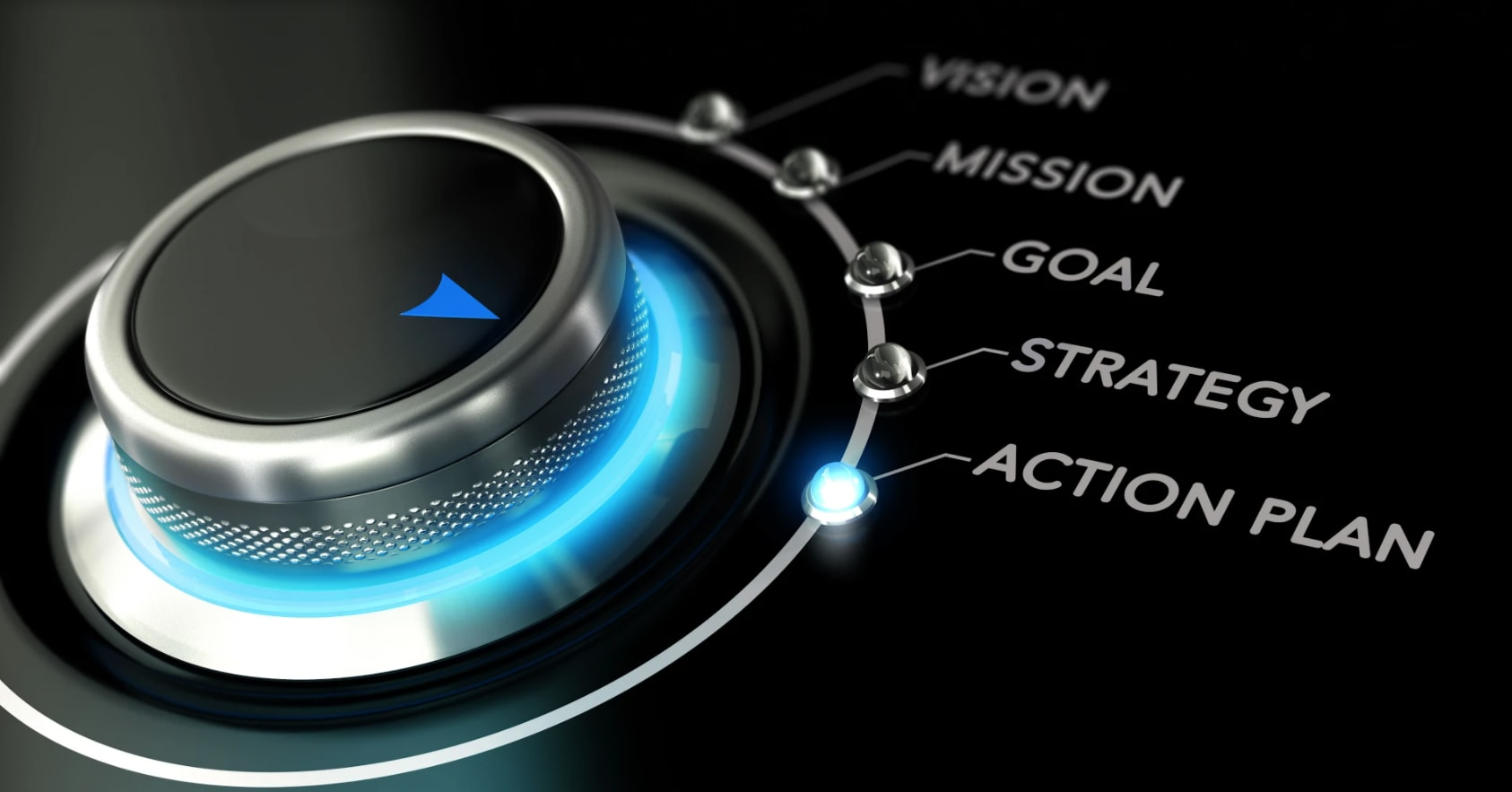 an approach for effective strategic planning