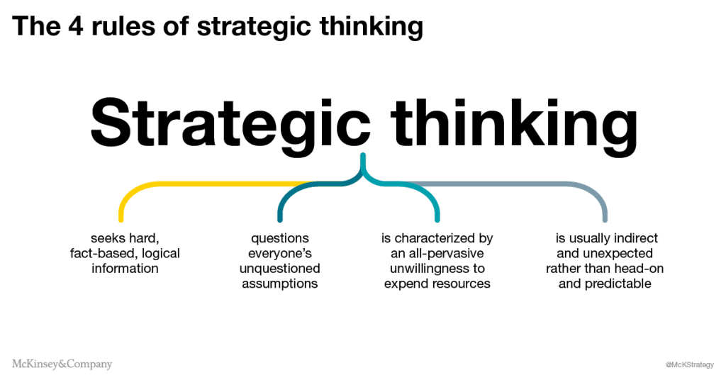 McKinset&Company Strategic Thinking for strategy formulation