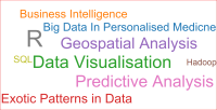 London Business Analytics Group