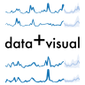 Data + Visual