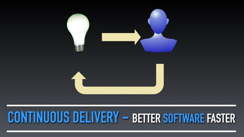 Dave Farley guides you through the seven essential techniques that you can apply to get the benefits of Continuous Delivery for your software, your team and your business.