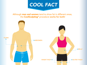 coolsculpting-diagram-man-and-woman