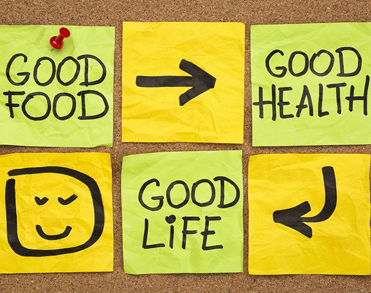 Chart for good health and good life