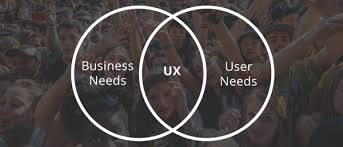 why you should care about ux venn diagram