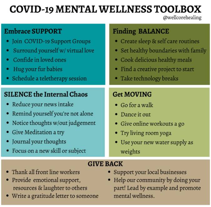 COVID-19 MENTAL WELLNESS TOOLBOX