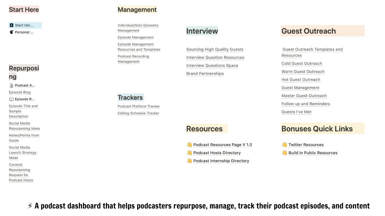 Ultimate Podcast Guide   Free Notion Template  Prototion