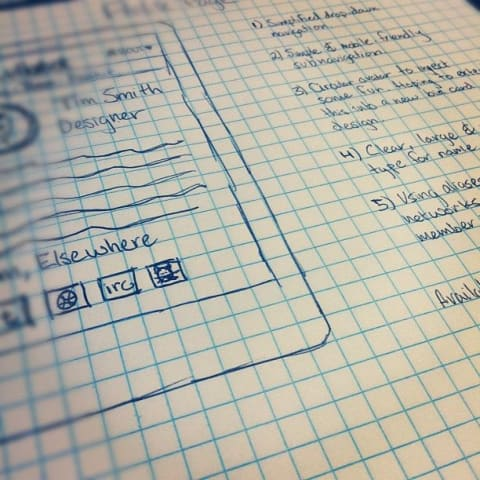 Wireframe sketch and notes for a new Lullabot profile page