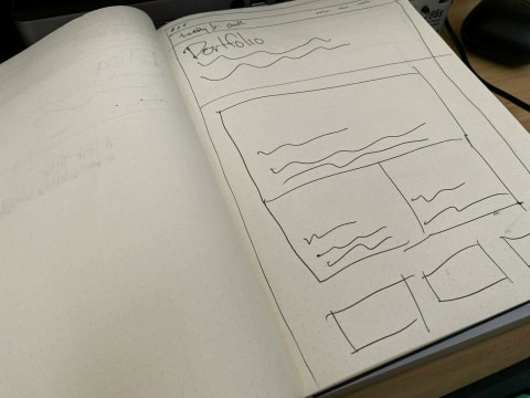 Wireframe sketch of my portfolio