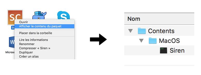 Contenu d'une application Mac OS