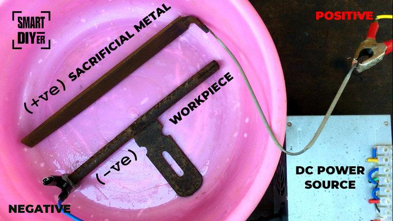 Electrolysis Setup Remove Rust