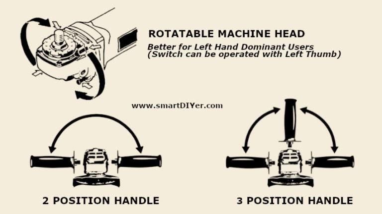 Bosch Angle Grinder Rotary Head