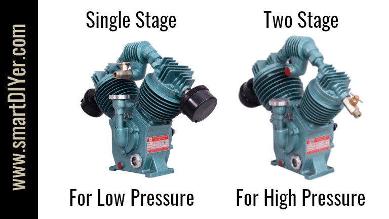 Single Stage vs Two Stage Air Compressor Pumps