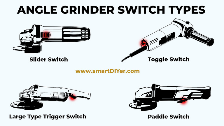 Angle Grinder Switch Types