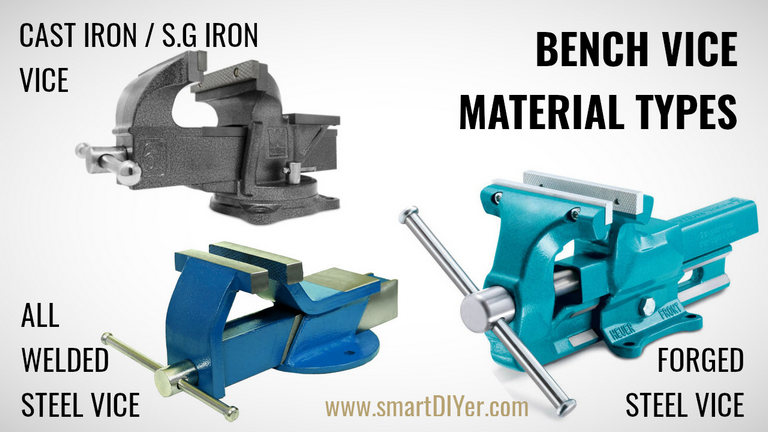 Types of Bench Vice, Cast iron, Mild Steel, Welded, Forged Steel, Spheroidal Graphite iron, SG Iron, CI Iron