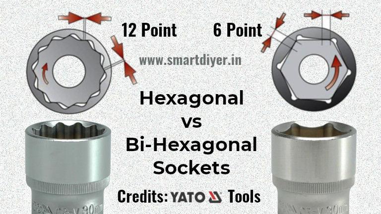 6 point vs 12 point socket, hexagonal vs bi-hexgonal Sockets