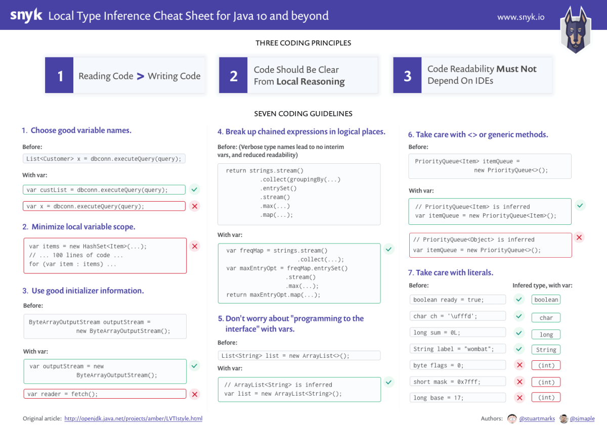 Local Type Inference Cheat Sheet for Java 10 and Beyond