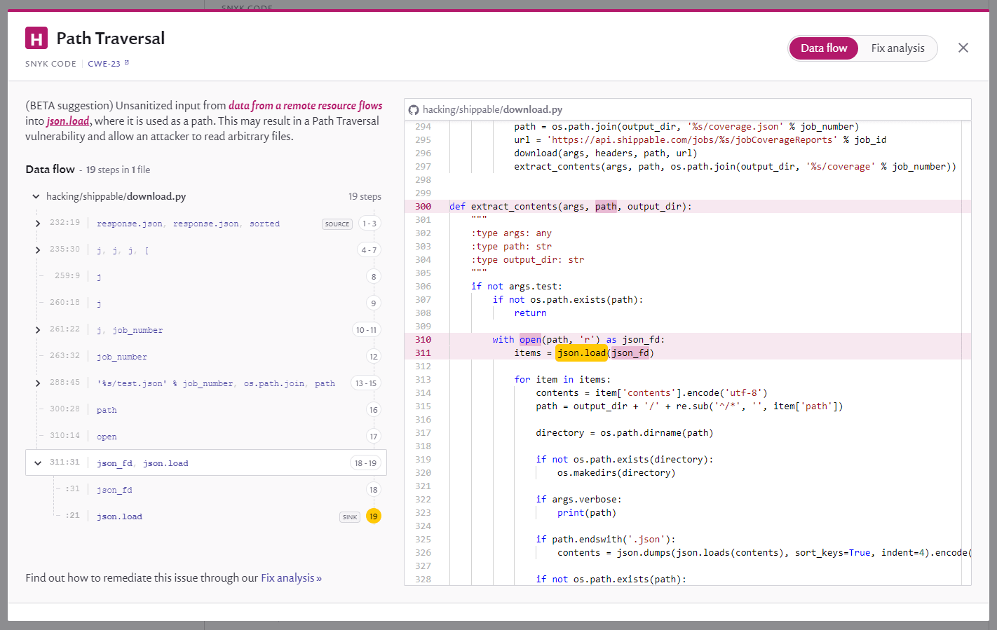 Snyk Code now offers Python as a support language