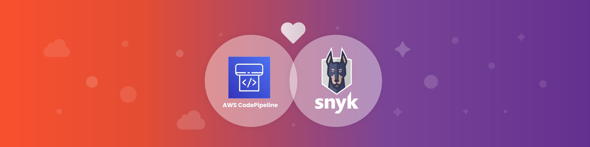 Automatically scan for vulnerabilities within AWS CodePipeline using Snyk