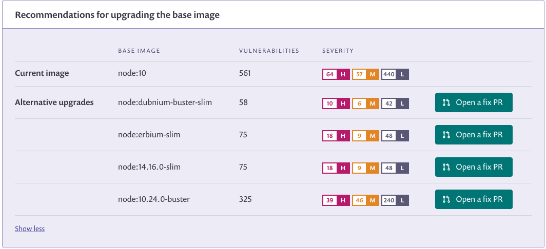 Snyk Container recommends base image upgrades to make vulnerability fixes actionable