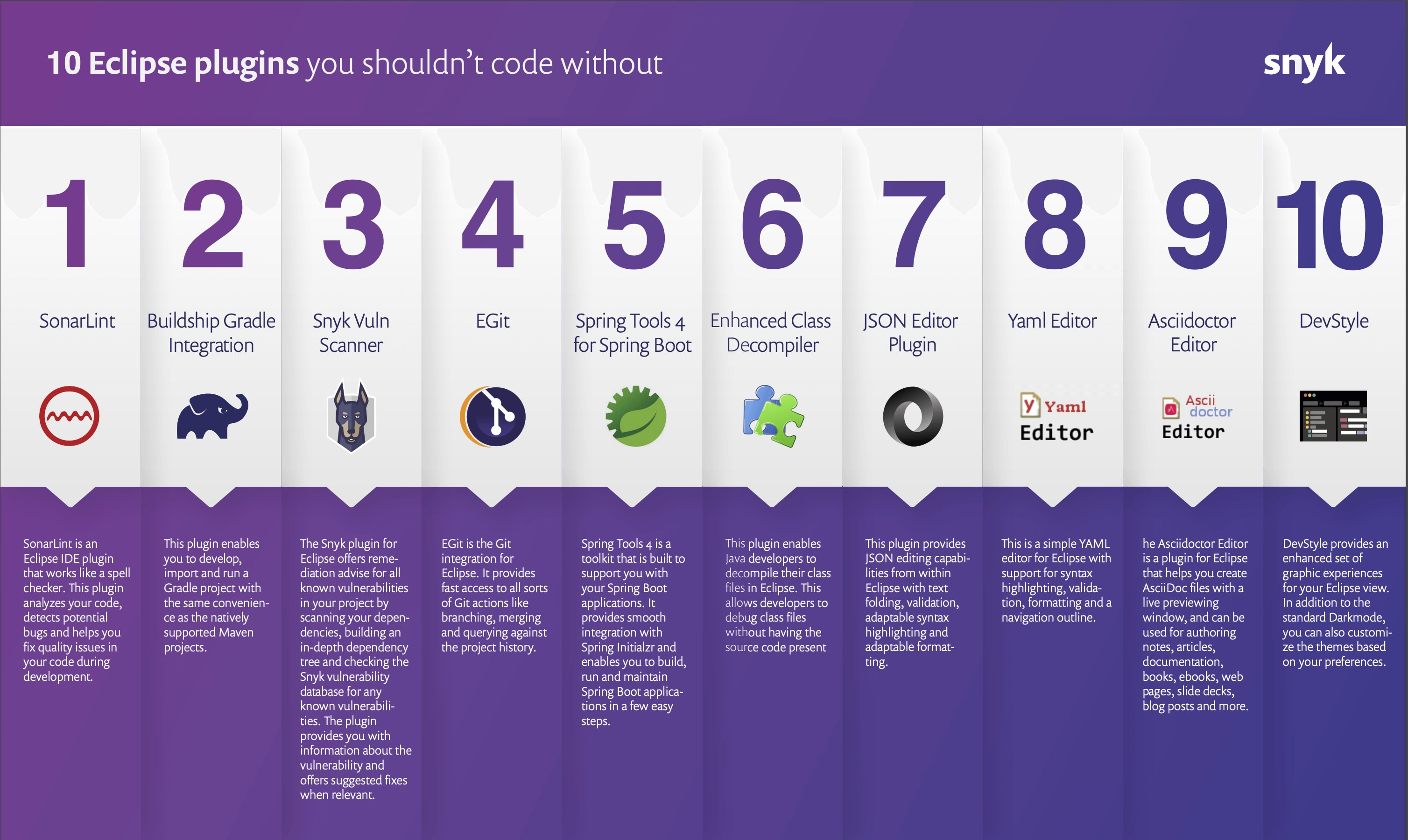 10 Eclipse plugins you shouldn't code without