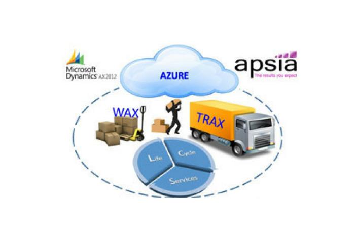 Découvrez les nouveautés de la dernière version de l'ERP Microsoft AX 2012 R3 !