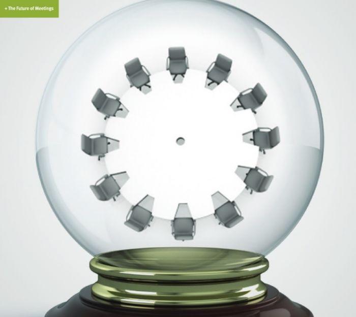 Futur of Meetings : Reimagining the future meeting space