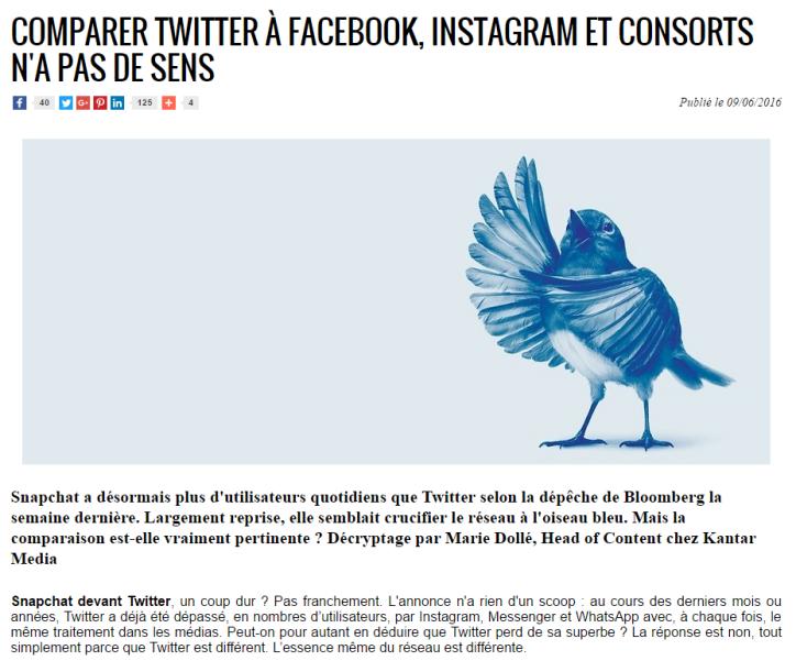 Curation sur Twitter et les réseaux sociaux