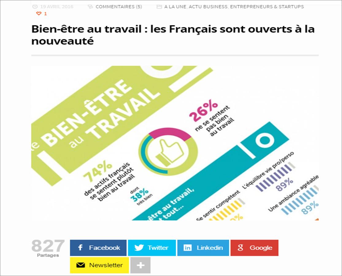Bien-être au travail : les Français sont ouverts à la nouveauté