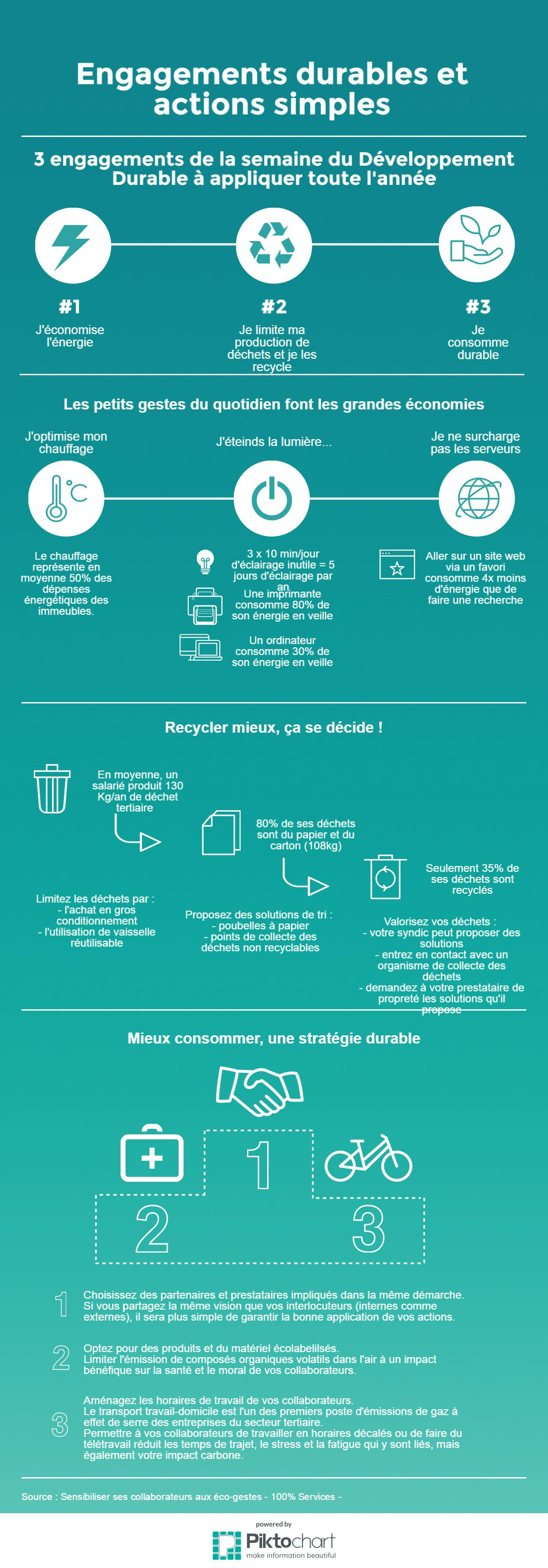 Engagements durables et actions simples