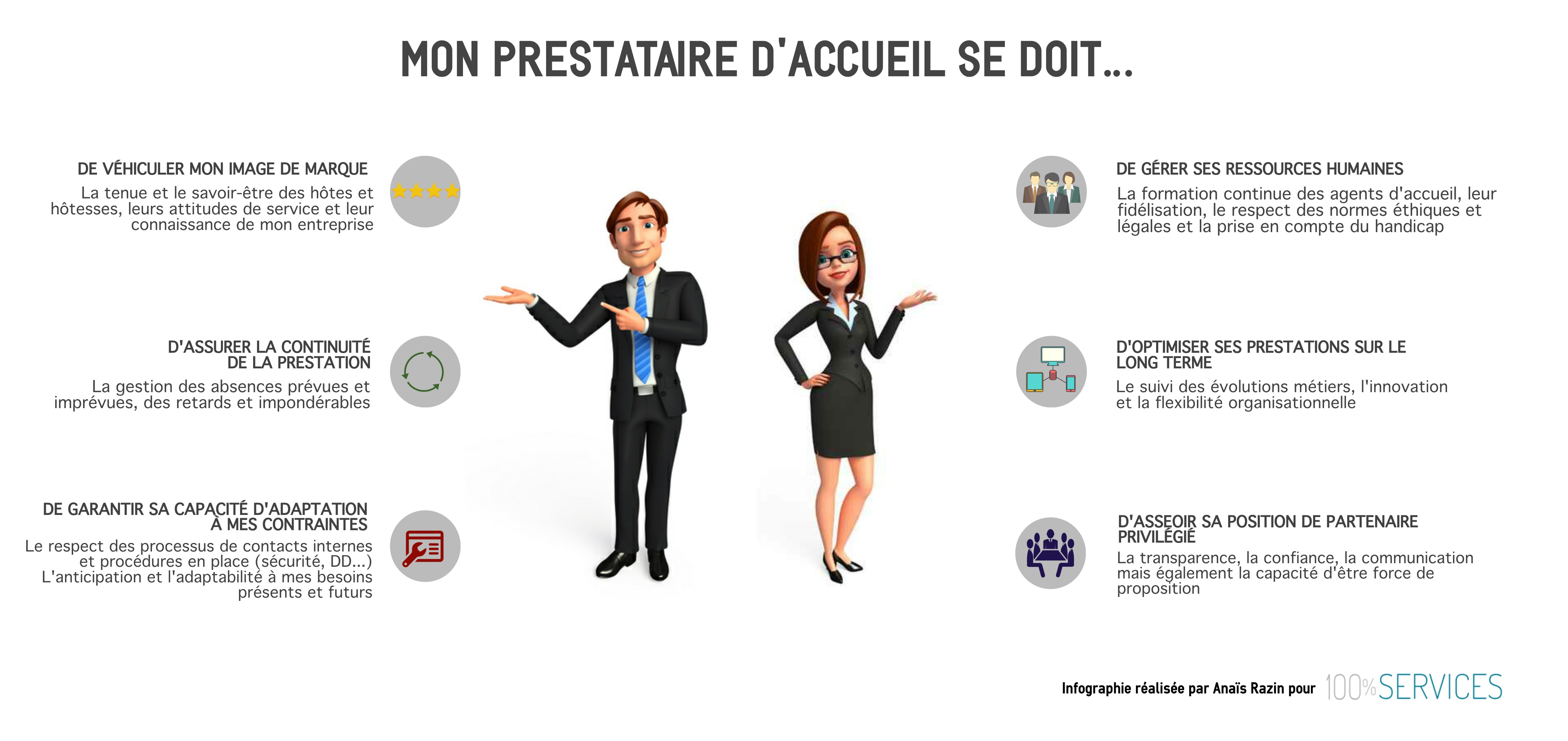 Infographie 100% services