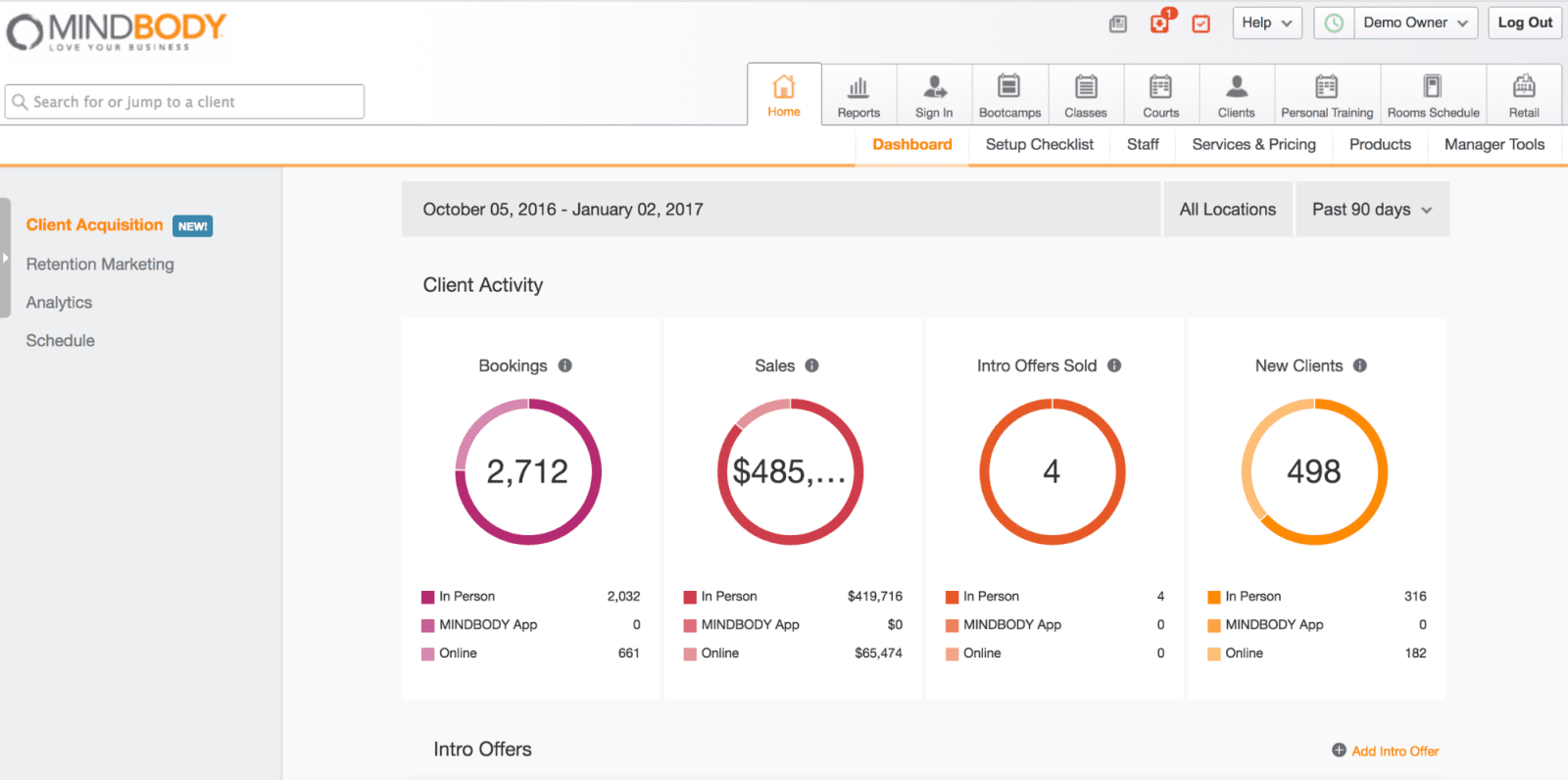 MINDBODY Client Acquisition Dashboard