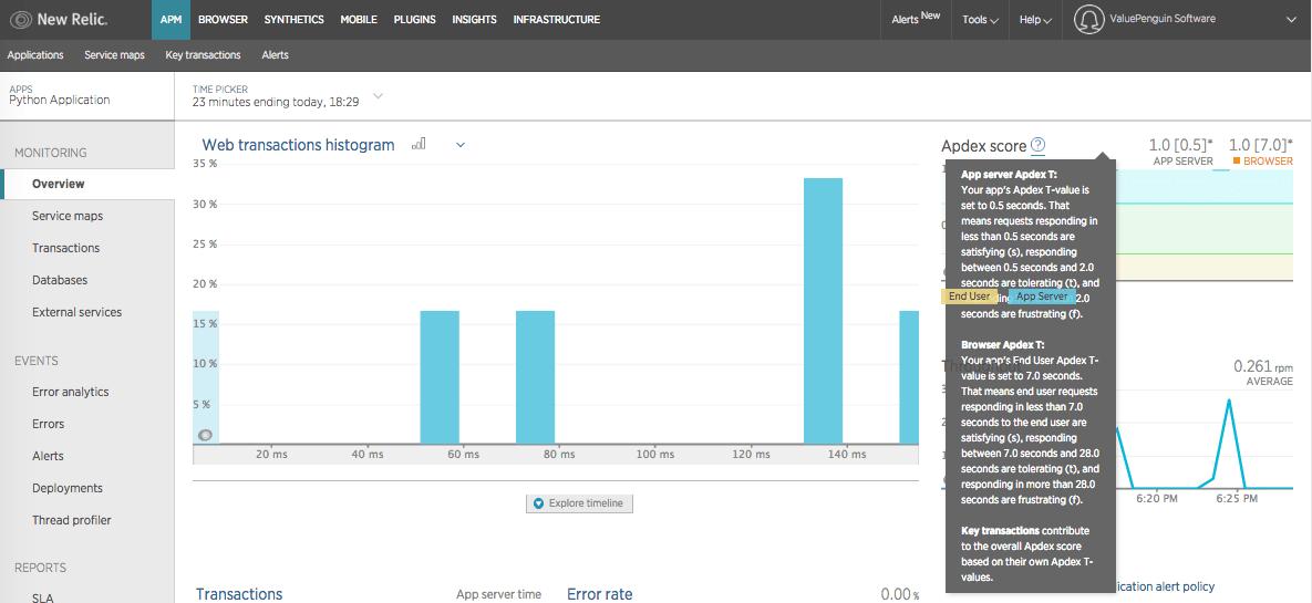 python app apdex score in New Relic APM