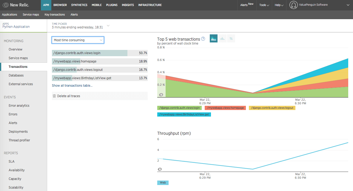 python app transactions in New Relic