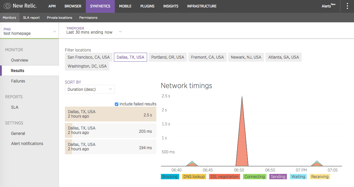 New Relic Synthetics network graphs