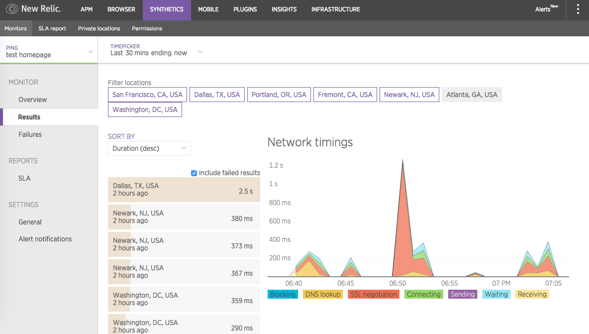 New Relic Review: Most Popular Web Application Performance