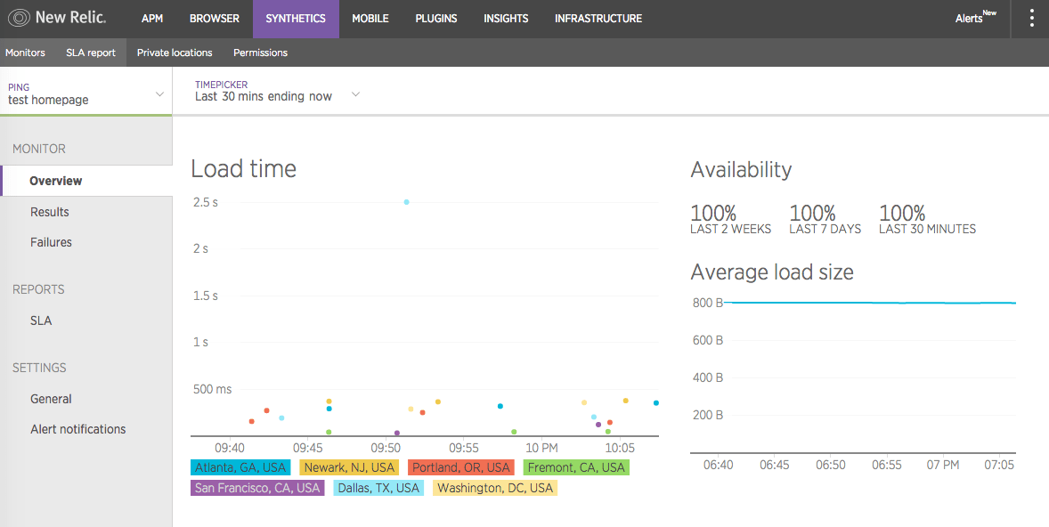 New Relic Synthetics overview dashboard